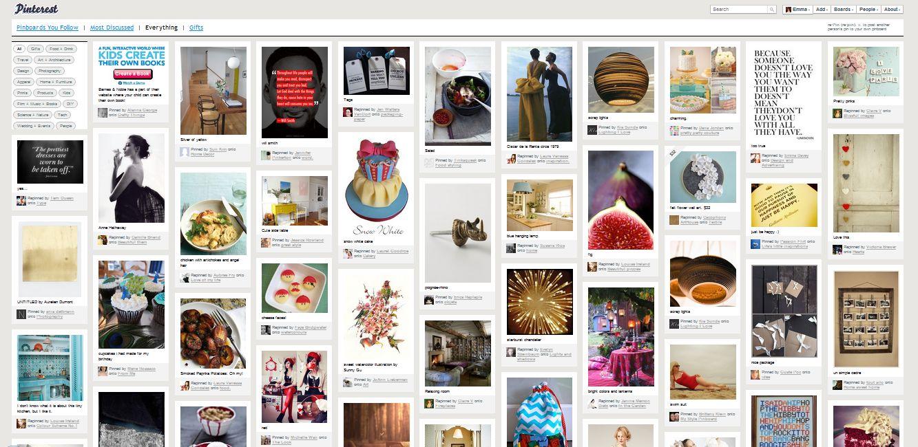 Pinterest: il potere della dashboard